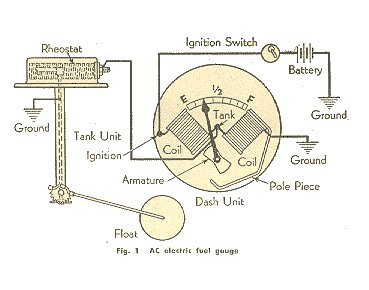Stupendous Fuel Gauge Circuit Diagram Basic Electronics Wiring Diagram Wiring Cloud Strefoxcilixyz