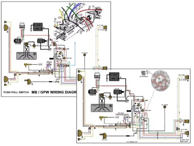 1943 willys mb jeep from wwii mb gpw rh 1943mb com Jeep YJ Wiring Schematic Jeep Door Wiring Harness